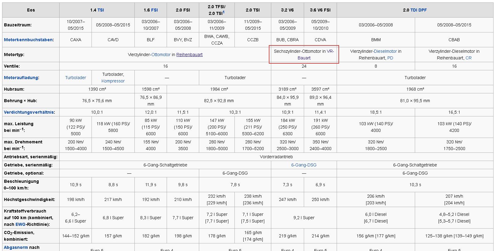 1 4 Tsi Engine Wikipedia