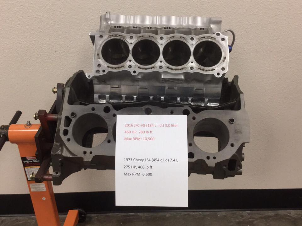 JFC Racing Purchased Hartley's 3 0 L Bolt V8 to Develop and