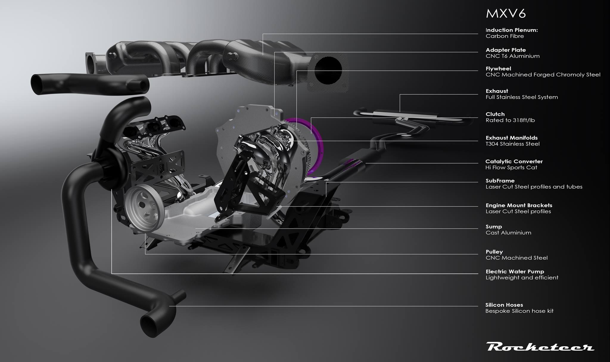 Jaguar And Duratec V Swap Kit For Mazda Mx Miata on Jaguar S Type V6 Engine